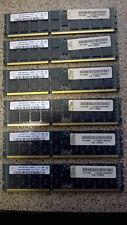 IBM Power 750 (8233-E8B) 96GB DDR3 PC3-8500R FRU 77P8633