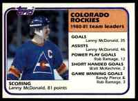 1981-82 TOPPS HOCKEY SET BREAK LANNY MCDONALD COLORADO ROCKIES #50