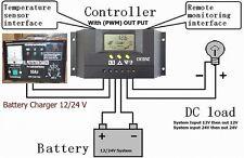 Intelligent Battery Charge Controller Solar 12V/24V ( 30AMP ~ 750W)