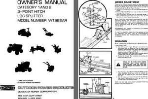 Roper Log Splitter Model WT9B2AR Owners Manual Category 1 & 2 3-Point Hitch Log