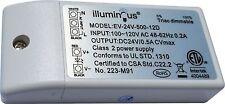24V 12W Dimmable CV DC LED Driver ETL (UL) approved