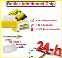 BOITIER ADDITIONNEL CHIP PUCE OBD2 TUNING ESSENCE AUDI A1 1.4 1L4 TFSI 150 CV