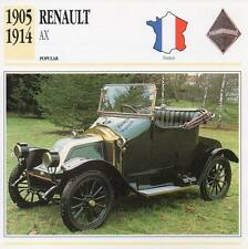 1905-1914 RENAULT Type AX Classic Car Photograph / Information Maxi Card