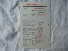 John Deere 2010 tractor lubrication guide chart