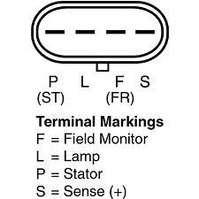 21825 Remy Reman Alternator CLOSEOUT SALE