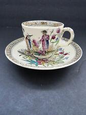 Antique Transferware Demitasse Cup Saucer Set CHANG Pattern Edge Malkin 1891