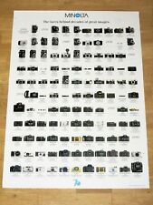 Minolta Poster Poster Evolution Lineage/70th Years Pedigree Made In Japan