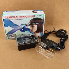 1.0x~6.0x Headband Surgical Dental Magnifer Loupe Head Visor Magnifying Glass