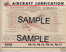 WACO ARISTOCRAT AIRCRAFT LUBRICATION CHART CC