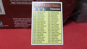 1972/73 Topps#248 ABA CHECKLIST Unmarked  Very Nice