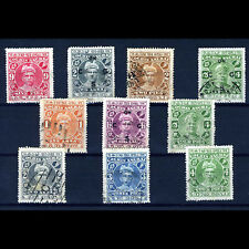 INDIA STATES Cochin. Selection 10 Values. Condition Varies. (AM346)