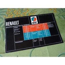 Renault, carte de préconisation de graissage, catalogue brochure dépliant
