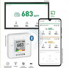ARANET4 CO2 Sensor Data Logger (New Model)