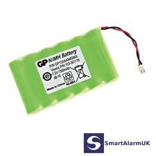 7.2V 1300mAh Battery for Visonic Powermax Complete Control Panels (103-301179)