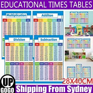 Multiplication Educational Times Tables Maths Children Kid Wall Chart Poster AU