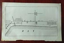 1898 Sketch Map Manila Bay Beach and Camp Philippines Spanish American War