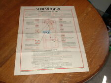 SUNBEAM RAPIER GARAGE LUBRICATION CHART. 1967