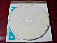 DICKSON C668 Chart, 6 In, Range 0 to 14, 7 Day, PK 60