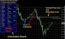 Forex & Binary Trend Signal Indicator