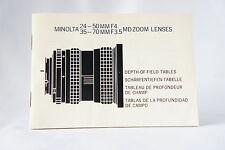 Minolta 24-50mm 35-70mm Depth of Field Tables (UK, FR, GE + ES)
