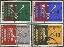Ruanda 23A-26A (kompl.Ausg.) gestempelt 1963 Kampf gegen den Hunger