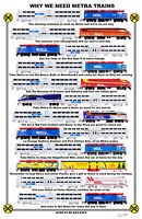 "Metra Why We Need Trains 11""x17"" Poster by Andy Fletcher signed"