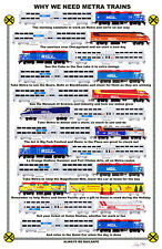 """Metra Why We Need Trains 11""""x17"""" Poster by Andy Fletcher signed"""