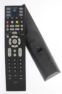 Replacement Remote Control for Projectiondesign EVO22SX  EVO22SX+