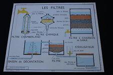 V250 Affiche scolaire papier Rossignol 7 POMPE ROTATIVE 8 FILTRE 90*75 cm sable