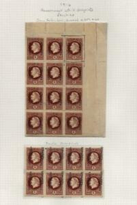 MONTENEGRO: 1916 Imperf Blocks - Ex-Old Time Collection - Album Page (39597)
