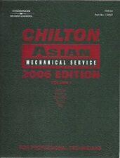 2002 2003 2004 2005 Acura TL RL RSX MDX Kia Sorento Sportage Repair Manual 9474