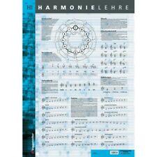 Voggenreiter Poster Harmonielehre | Neu