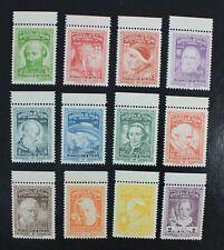 CKStamps: Panama Stamps Collection Mint NH OG