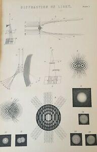 ANTIQUE PRINT C1870'S DIFFRACTION OF LIGHT ENGRAVING SCIENCE PHYSICS DIAGRAM ART