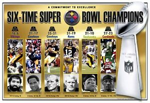PITTSBURGH STEELERS - WINNERS OF 6 SUPER BOWL TITLES - COMMEMORATIVE POSTER