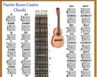 PUERTO RICAN CUATRO CHORDS CHART  NOTE LOCATOR - SMALL CHART