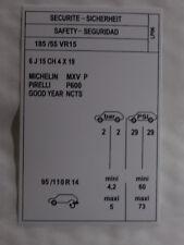 AUTOCOLLANT PRESSION PNEUS PEUGEOT 205 GTI 1.9