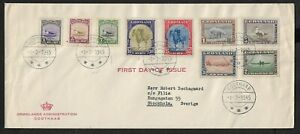 GREENLAND TO DENMARK MULTIFRANKED COVER 1945