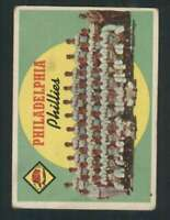 1959 Topps #8 Phillies Checklist VG/VGEX Phillies 72519