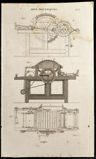 1852 - Engraving Arts Machine Heads Cardes. Industry