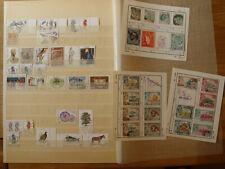Briefmarken Zypern (Cyprus_Lot_kleine Sammlung)