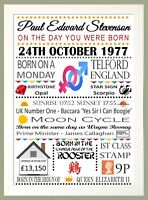 The day you were born, Coloured Birthday personalised gift keepsake A4 print