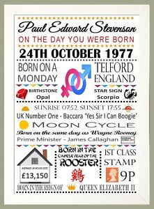 The day you were born Coloured Birthday personalised gift keepsake A4 print