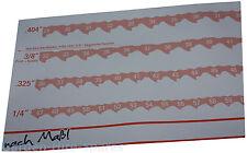 Chaîne de tronçonneuse banc mesure diagramme