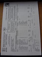 15/09/1995 Cricket Scorecard: Essex v Yorkshire  -  4 Days