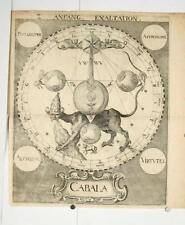 KABBALAH & ANCIENT MYSTIC BOOKS - 77 RARE BOOKS ON USB - MAGIC WISDOM HERMETICS