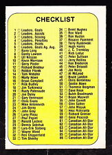 1976-77 O-PEE-CHEE WHA #117 CHECKLIST UNMARKED