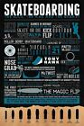 Skateboarding - Fun Poster / Print (Infographic - Quotes & Pictograms)