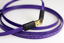WireWorld Ultraviolet Digital Audio USB Cable 2.0m