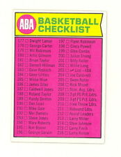 1974-75 TOPPS BASKETBALL UNMARKED CHECKLIST CARD #203 EXMT-NM+ NO CREASES (494)
